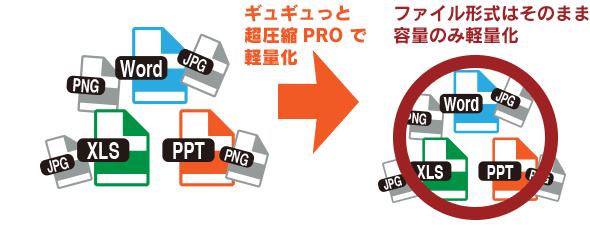 ファイル形式はそのまま容量のみ軽量化