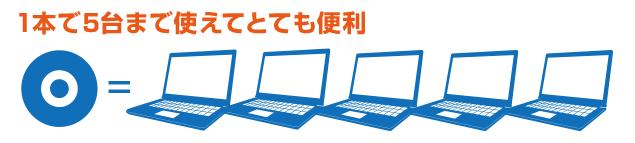 Auslogics Mac Cleaner画面