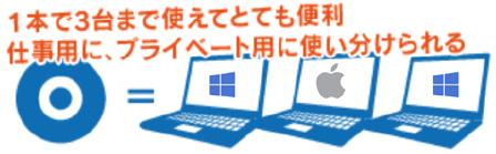 1本でWindows・Mac合計3台のPCにインストール可能