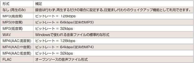 ファイル形式一覧表
