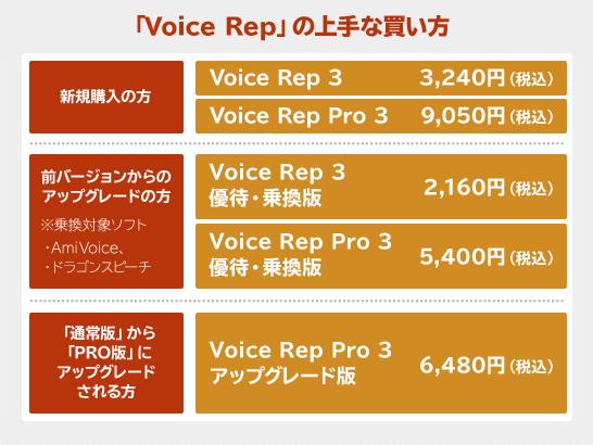 Voice Rep の上手な買い方